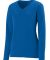 Augusta Sportswear 1789 Girls' Long Sleeve Wicking T-Shirt Royal